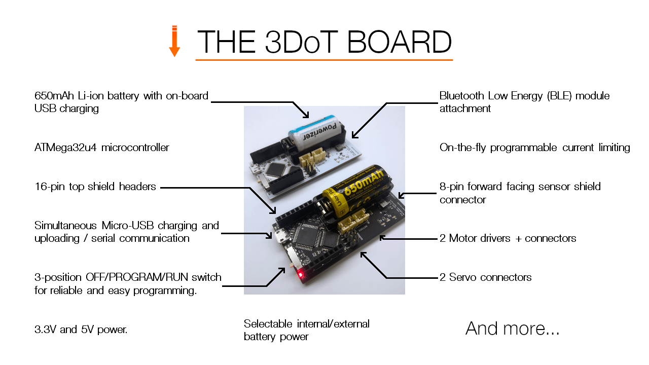 3DoT Board features